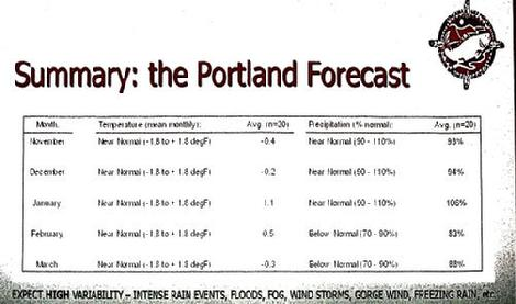 Kyle Dittmer, AMS, What Will Winter Be Like, forecast, OMSI, Southeast Portland, Oregon